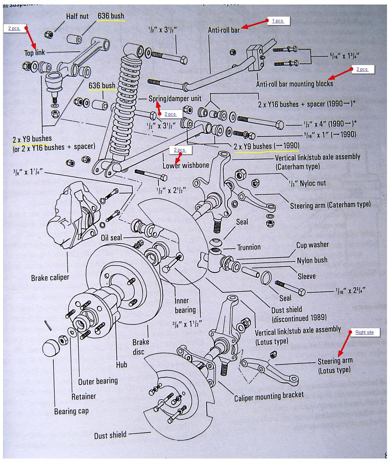 Lotus seven sb1403 parts list malvernweather Choice Image